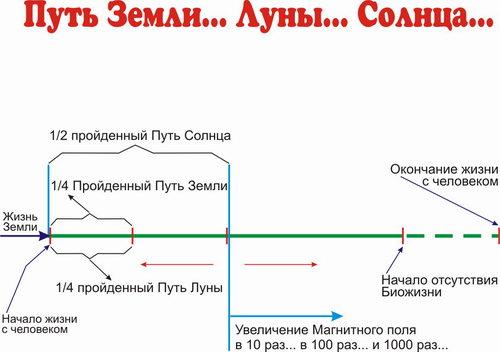 http://files.ecoteco.ru/images/2009-big/ekologija_06.07_111development_earth.jpg